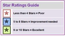 Img_StarRatings